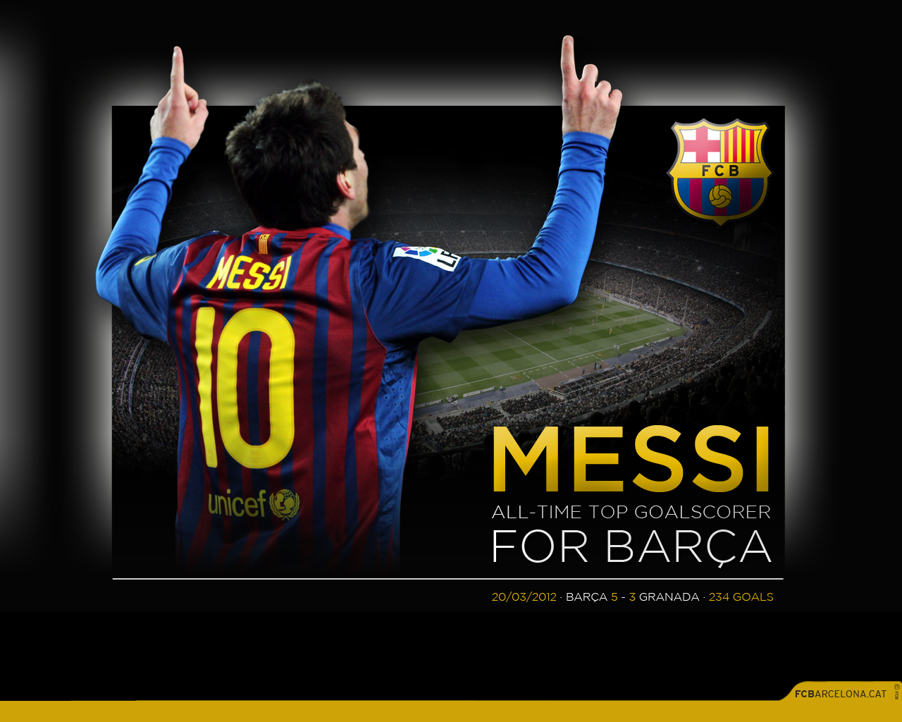 Make Messi The All Time Top Goalscorer For Bar 231 A Your