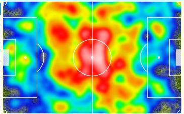 Zones de possessió de la pilota del FCB