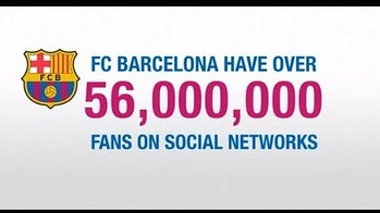 FC Barcelona -2012's top sports club in the world on social networks