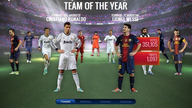 UEFA 2012 All Star team
