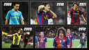 las six Champions League