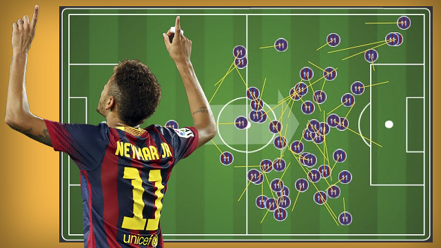 Neymar and a chart of his actions against Valladolid.