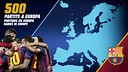 FC Barcelona reach European milestone