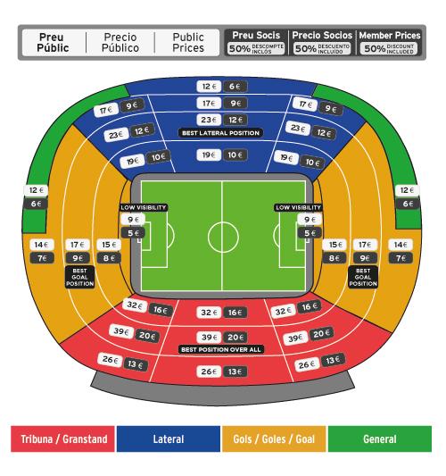 Mapa de preus per el Barça - Cartagena