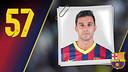 Imatge oficial de Reinaldo amb la samarreta del FC Barcelona