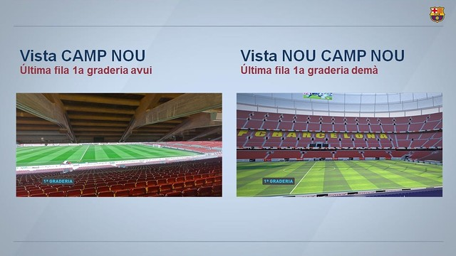 View of the Camp Nou from the first tier