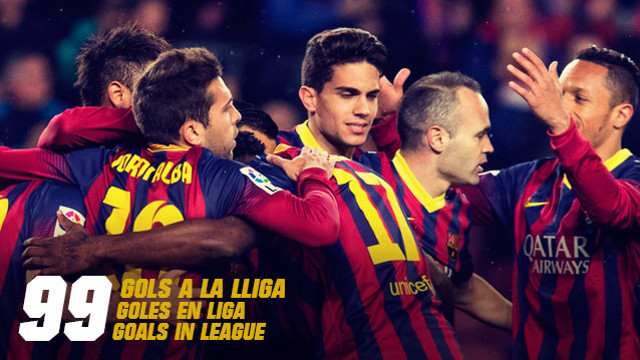 Barça are just one short of a hundred league goals this season