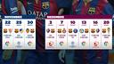 Les matches jusqu'à fin 2014