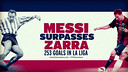 Messi infographic