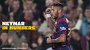 Neymar in numbers