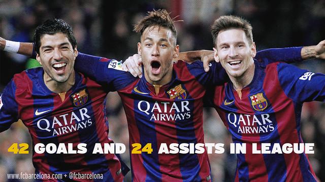 Suarez, Neymar dan Messi berpelukan bersama