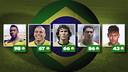 Pelé, Ronaldo, Zico, Romário and Neymar Jr. / FCB