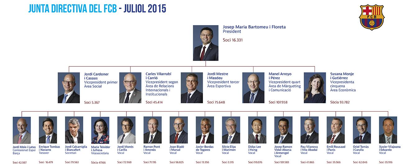 board of directors roles and responsibilities pdf