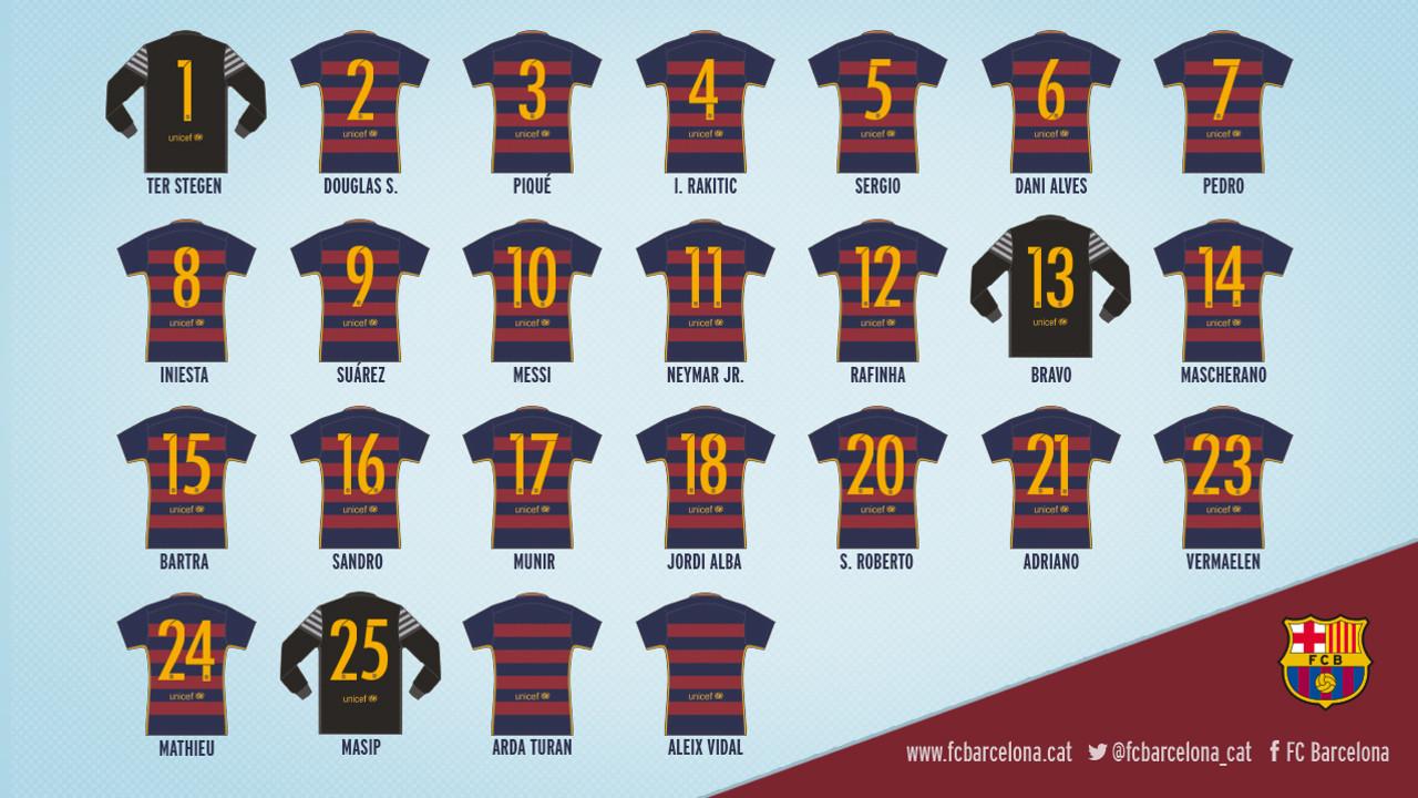 Els dorsals de la temporada 15/16 / FCB