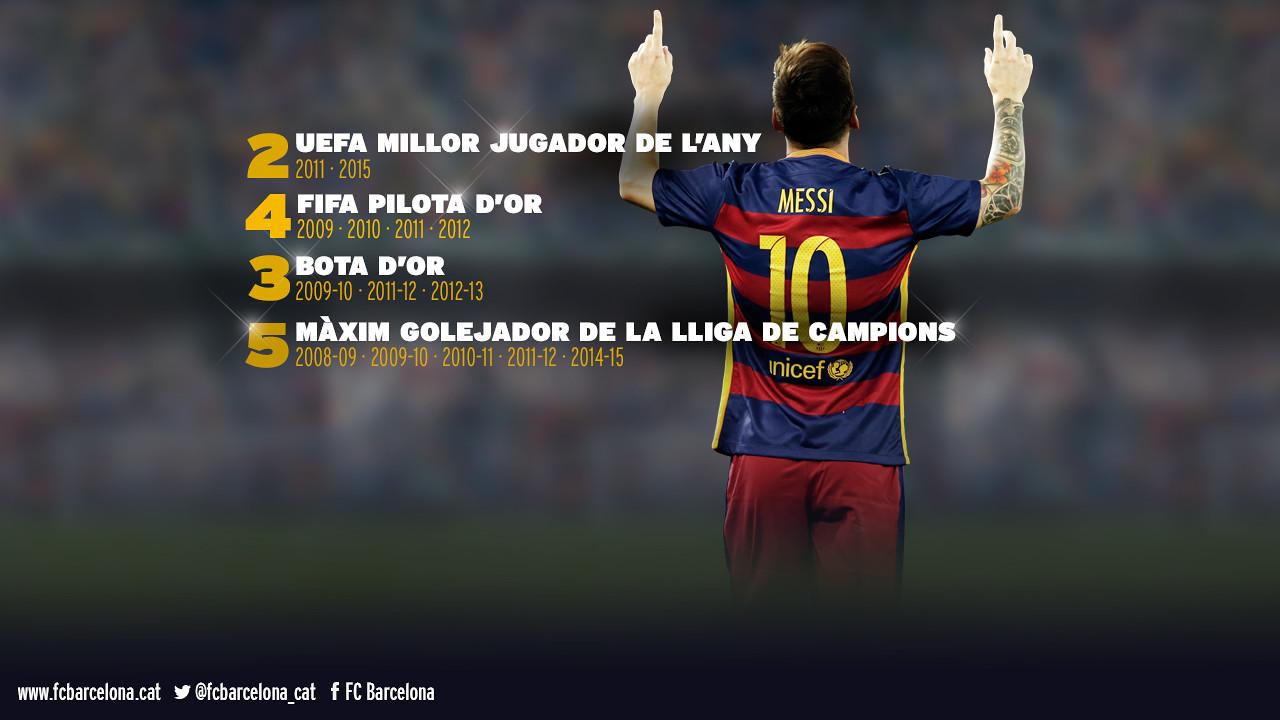 El palmarès individual de Leo Messi / FCB