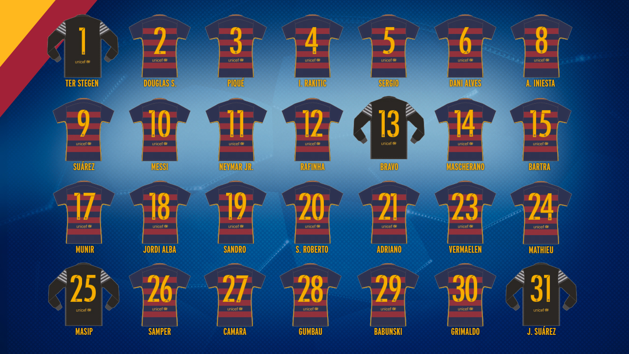 Fc Barcelona Numbers Released For Champions League 2015 16