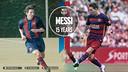 Messi 15 years