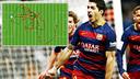 Premier but de Suarez lors du Clasico / PHOTO: MIGUEL RUIZ - FCB